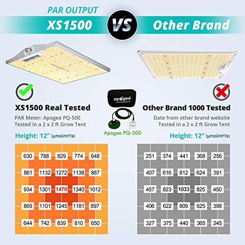ViparSpectra XS1500 LED Grow Light