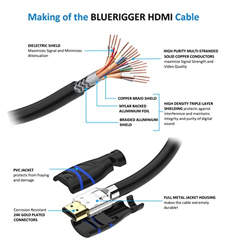 BlueRigger 4K HDMI Cable (50 Feet, Black,4K 30Hz, High Speed, in-Wall CL3 Rated)