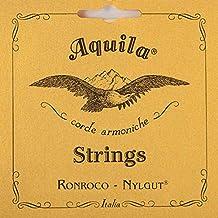 バリトン・チャランゴ弦セット AQUILA / [イタリア製] 正規品新品
