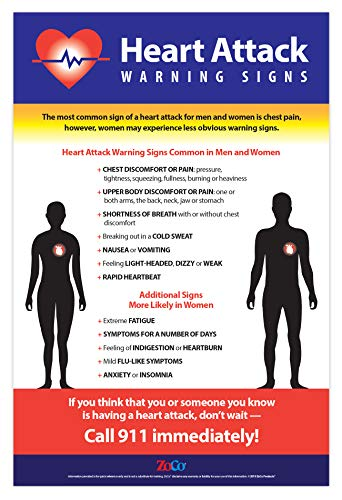 ZOCO Heart Attack Symptoms Poster - Signs of a Heart Attack in Women - Safety Posters for Workplace - First Aid Posters for Workplace - 12 x 18 inches - Laminated (1)