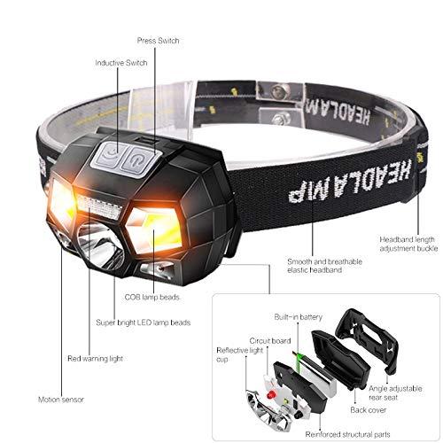 changshuo Linterna Frontal Linterna Led De 7000 Lúmenes Sensor De Movimiento Lámpara De Cabeza De Casco Duro Ultra Brillante Linterna Potente Linterna Recargable A Prueba De Agua USB