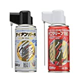 シルキー(Silky) ヤニ取り洗剤・防錆油 園芸刃物お手入れセット 003-18 最高の切れ味が長持ち