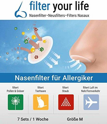 filter your life Nasenfilter First Defense Größe M, 14 Stück