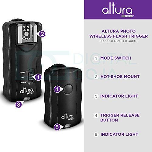 (2 Trigger Pack) Altura Photo Wireless Flash Trigger for Nikon w/Remote Shutter Release (Nikon DF D3100 D3200 D3300…