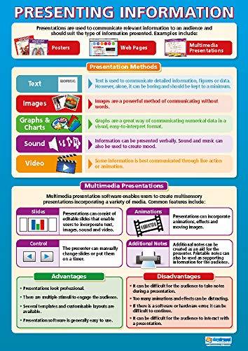 Präsentationsinformationen | ICT-Poster | laminiertes Hochglanzpapier mit den Maßen 850 mm x 594 mm (A1) | Rechentabelle für das Klassenzimmer | Bildungstabelle von Daydream Education