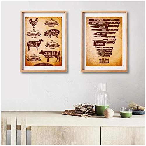 QJIAHQ Diagrama de Carnicero Póster Gráfico de Cocina Impresiones Pollo Cerdo Corte Lienzo Pintura Diferentes Cuchillos Restaurante Arte de la Pared Imagen Decoración-40 * 50cm * 2 sin Marco