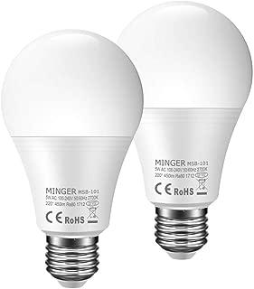 Best motion sensing lights indoor Reviews