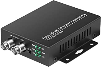 Wsdcam TVI to HDMI Converter Full HD 4K Converter, 1080p/720p/4K/8MP/5MP/4MP/3MP, BNC to HDMI Video Converter (TVI+CVBS+CVI 4MP+AHD 5MP)