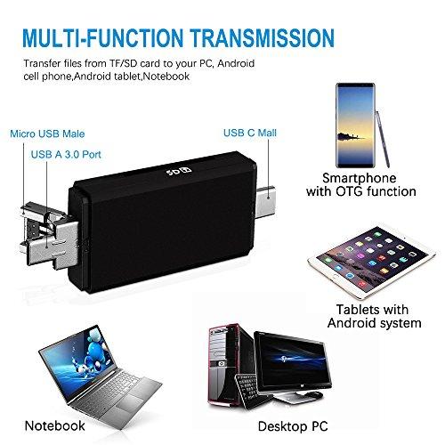 SD Kartenleser USB Type C, Thinkcase Micro USB OTG Kartenlesegerät Adapter Micro SD, Micro SDHC, Micro SDXC, SD, TF, SDHC, SDXC, MMC, RS-MMC, UHS-I Karte USB Stick Kartenleser für Samsung Huawei