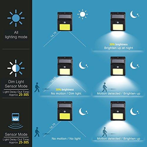 Donpow buitenverlichting op zonne-energie, 48 lampen op zonne-energie, 1200 mA draadloze zonnelampen waterdicht met 3 intelligente modi wandlampen voor tuin