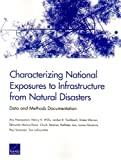 Characterizing National Exposures to Infrastructure from Natural Disasters: Data and Methods Documentation