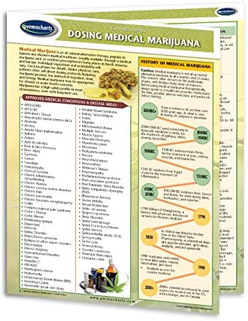 Dosing Medical Marijuana Quick Reference Guide Cannabis Educational Series by Permacharts product image