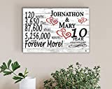Broad Bay Personalized 10 Year Anniversary Sign Gift Tenth Wedding Anniversary 10th for Couple Him Or Her Days Minutes Years