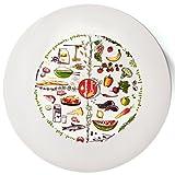 Placa de alimentación saludable 1