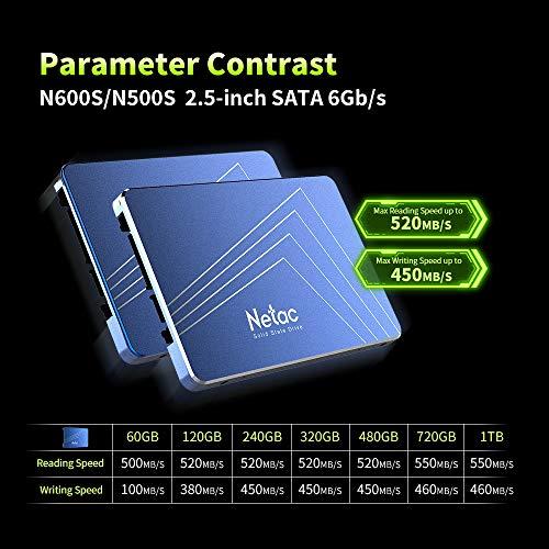 OUYAWEI Warmlaufwerk für Netac N500S SSD 2,5 Zoll TLC Festplatte Statuseinheit ̈Lido Internal Computer Port ̈¢Til Festplatte
