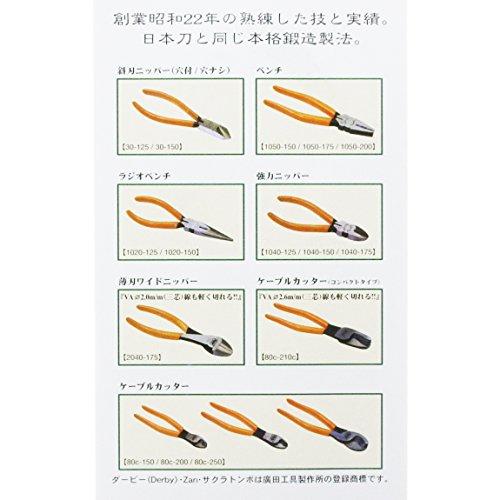 廣田工具製作所 ダービー マイクロニッパー 110mm バネ付 50s-110 日本製