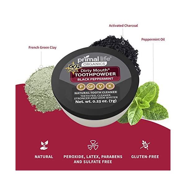 Dirty Mouth Tooth Powder