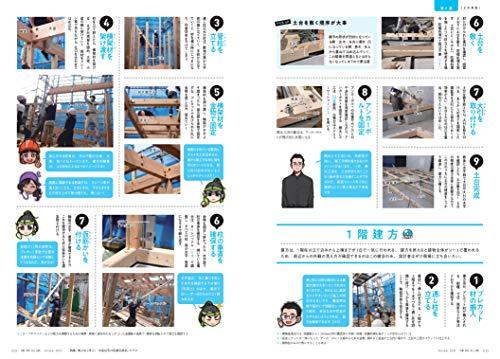 『建築知識2020年10月号』の4枚目の画像