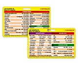 Lab Values Medical Data Card for Nurses & Nursing Students - Double-Sided Cheat Chart Reference Card