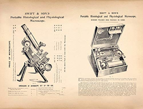 24'x36' Poster Reproduction for Home Decoration.Vintage Patent Invention Drawing.Swift Microscope.10952