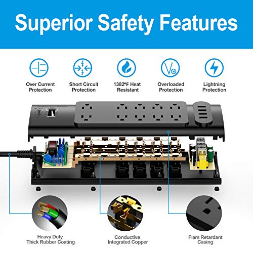 Power Strip, Bototek Surge Protector with 10 AC Outlets and 4 USB Charging Ports,1875W/15A, 2100 Joules, 6 Feet Long Extension Cord for Smartphone Tablets Home,Office, Hotel- Black 5