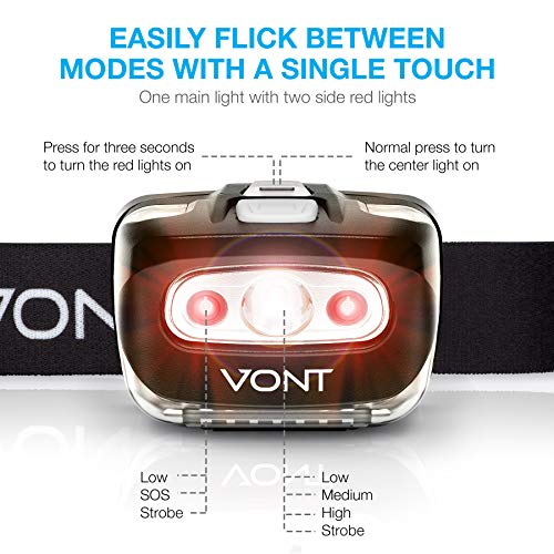 Vont 'Spark' LED Headlamp Flashlight (2 PACK) Super Bright Head Lamp Gear Suitable for Running, Camping, Hiking, Climbing, Fishing, Hunting, Jogging, Headlight w/Red Light,Headlamps for Adults, Kids