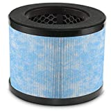 Okaysou AirMic4S Medical Grade Ultra-Duo Filter Replacement (Blue)