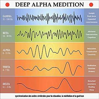 Couverture de Deep Alpha Meditation