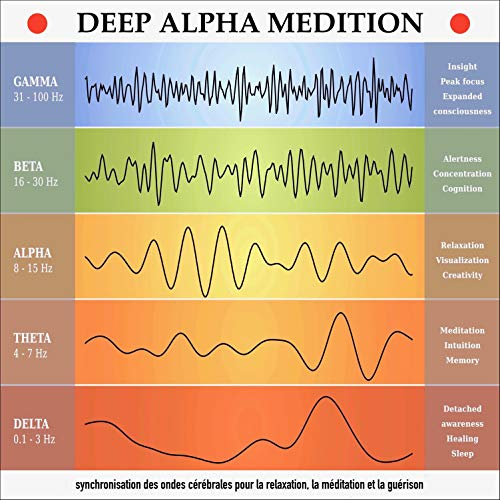 Couverture de Deep Alpha Meditation