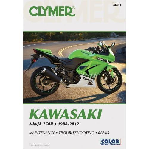 download free manual for kawasaki ksf 250 mojave