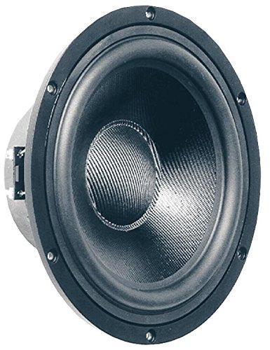 Pro Series Visaton GF200–2x 4Ohm Bass Lautsprecher 82x 4Ohm [1] (Steht überprüft)