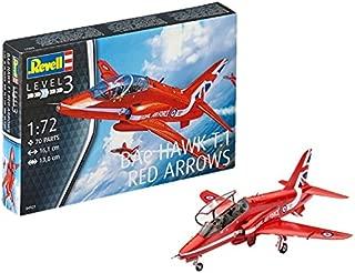 Best red arrows hawk jet Reviews