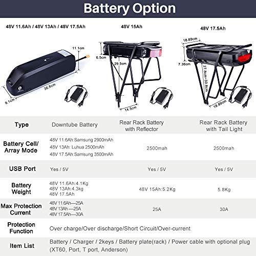 Bafang BBS02B 48V 750W Mid Drive Electric Bike Motor Ebike Conversion Kit Mid Motor for Mountain Bike Road Bike