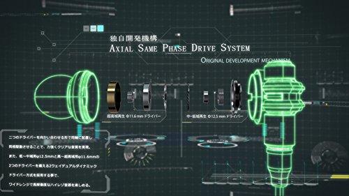 エレコムカナル型イヤホンハイレゾ音源対応ステレオケーブル着脱式11.6mmドライバ+12.5mmドライバ搭載ダークシルバーEHP-SH1000SV