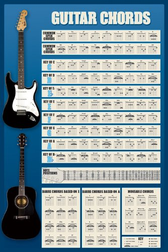Gitarre' Maxi Poster',61 x 91.5 cm