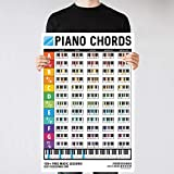IVIDEOSONGS Large Piano Chords Chart Poster (24' x 36') • Full Color Piano Keyboard Poster • Music Wall Chart for Teachers and Students • Includes 150 Music Tutorials Free