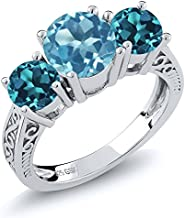 Gem Stone King Sterling Silver Swiss Blue and London Blue Topaz 3-Stone Women's Ring 2.40 cttw Gemstone Birthstone Available 5,6,7,8,
