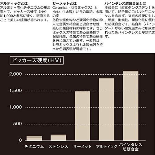 シチズンエコ・ドライブワンエコ・ドライブメンズタイプAR5044-03E