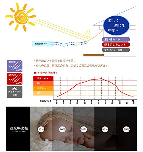 CoolTime(クールタイム)UVカットシェードセイル3m正三角形砂色【3年間の安心保証】