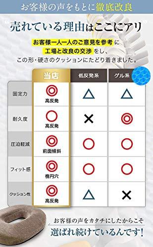 NEXUSSPITZE『円座クッション』