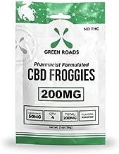 Green Roads 200mg Froggies