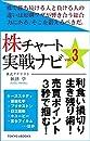 株チャート実戦ナビ(3)~利食い損切り生き残り術!~
