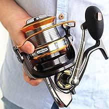 Zoostliss Fishing Reel