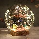 Mi Vecino Totoro LED Night Lamp, Studio Ghibli Cartoon Baby Care Lamp, Table LAMP Es El Mejor Regalo Para Los Niños, Animación Art Deco LAMP (2 Opcional) (color: Batería)