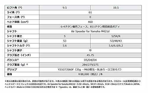 YAMAHA(ヤマハ)インプレスInpresUD+2ドライバーAirSpeederforYamahaM421dロフト:10.5フレックス:S番手:#1ブルー