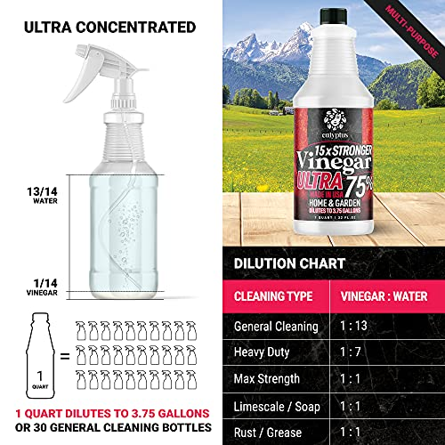 Product Image 6: Calyptus 75% Pure Ultra Concentrated Vinegar | Dilutes to 3.75 Gallons | 15x Power Cleaning Vinegar | Home and Outdoor | All-Purpose Industrial Strength Cleaner, 32 Ounces