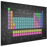 GOODS+GADGETS Periodensystem der Elemente - XXL Poster 140x100cm - Schule Chemie Studium -...