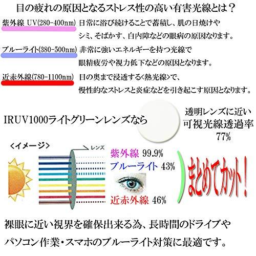 エイトeighttokyo『UVカットオーバー花粉症対策サングラス』