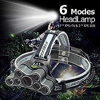 LIHM 強力な9 LED USBヘッドランプ25000 LM XML T6 Q5 LEDヘッドランプヘッドトーチフロンタル懐中電灯18650ヘッドライト+ USBケーブル