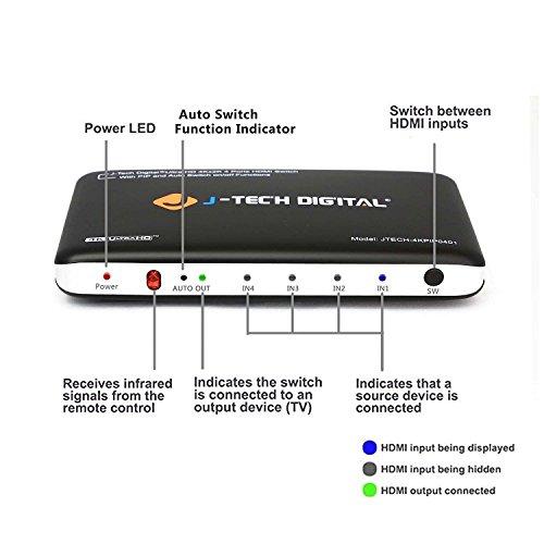 J-Tech Digital Premium Calidad Puertos